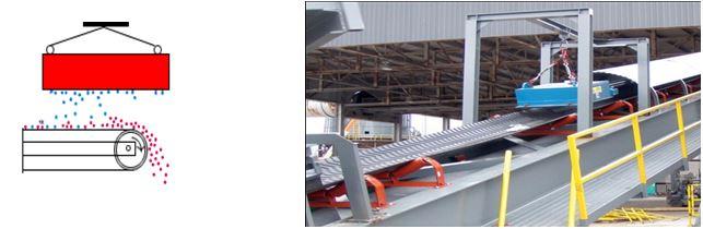 nam châm phẳng - Lọc tách sắt trên mặt băng tải